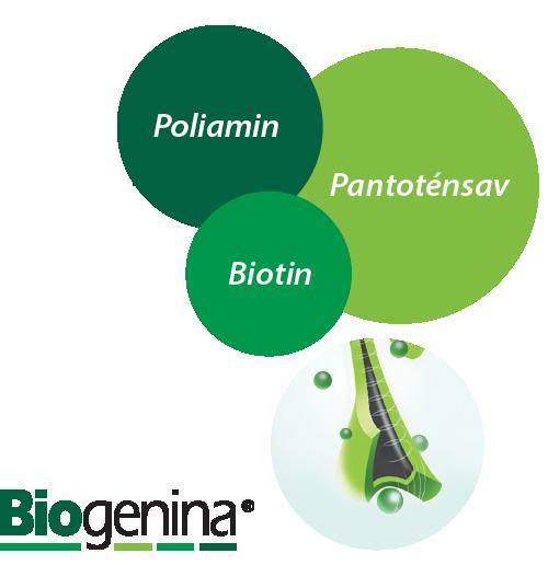 Tricovel hajhullás osszetevő biogennina abra